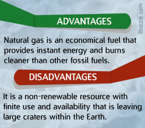 the advantages of turning to alternative energy and away from fossil fuels Advantages and disadvantages of can be grown anywhere and have lower carbon emissions as compared to fossil fuels we need some more alternative energy.